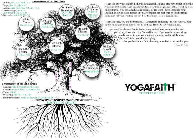 YogaFaith Tree of Life
